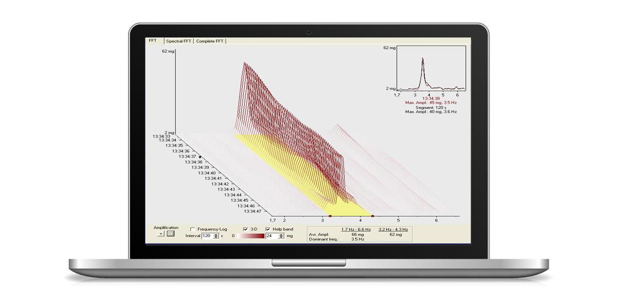 Die SOMNOwatch™ plus eignet sich optimal zur Tremoranalyse, nieder- und hochfrequenter Tremor und Amplitude, Tremorfrequenz, Parkinson