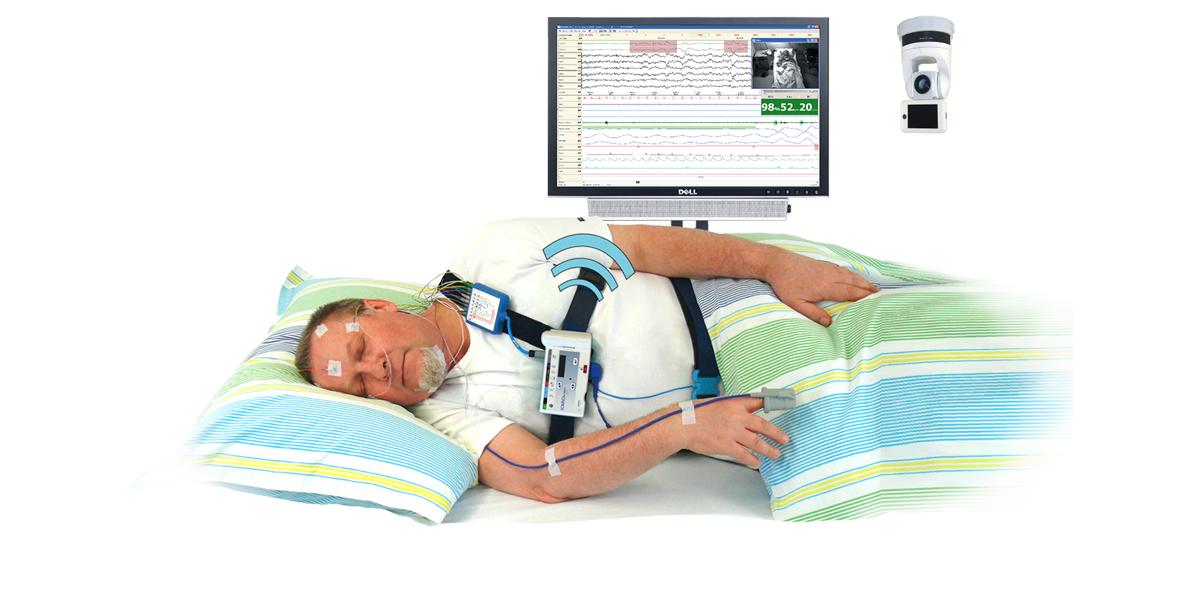 Das Bild zeigt einen im Bett liegenden Patienten verkabelt mit dem SOMNOscreen für eine volle Polysomnographie mit Video. Im Hintergrund ein Monitor mit den Rohdaten der Messung in höchster Signalqualität. Telemetischer Datentransfer in Echtzeit. Kamera, Video