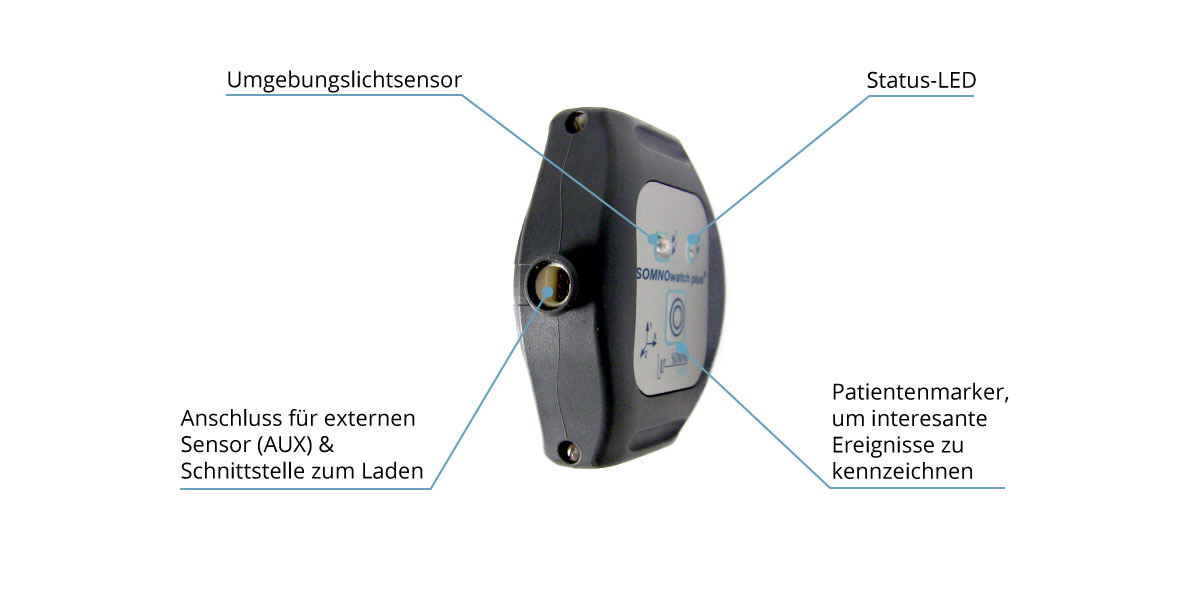 Anschlüsse der SOMNOwatch™ plus zur Aktigraphie, leistungsfähiger Aktigraph