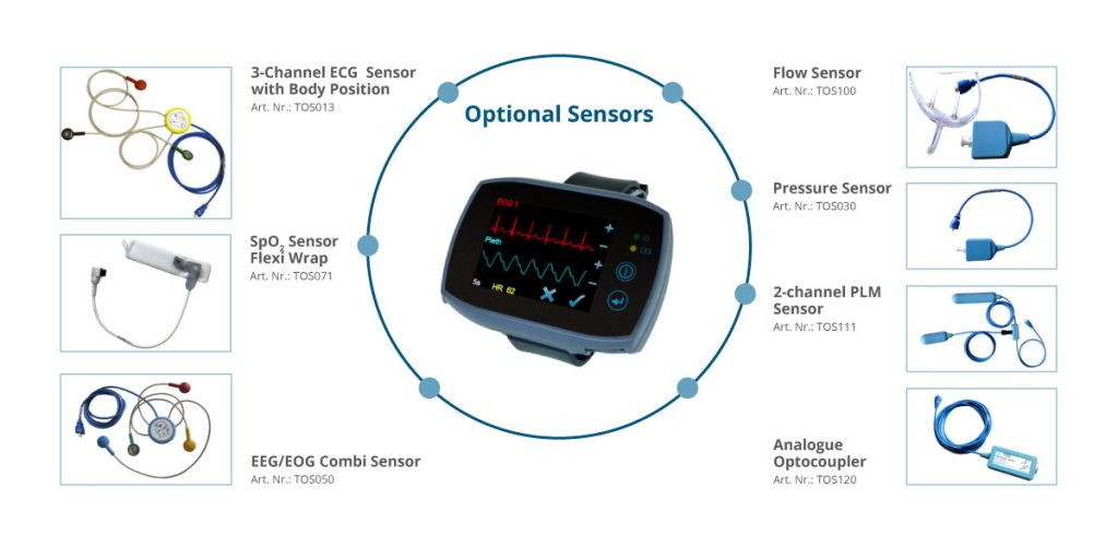 All of the optional sensors you can attach to the SOMNOtouch NIBP - opening up a huge new range off diagnostic possibilities.