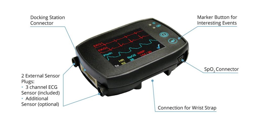 The technical aspects of the SOMNOtouch NIBP cuffless 24h blood pressure monitor